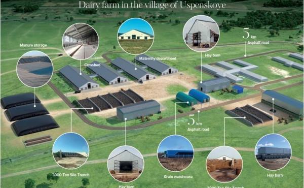 Azienda agricola/casearia con 8200 ettari di terreno nel nord-ovest della Russia